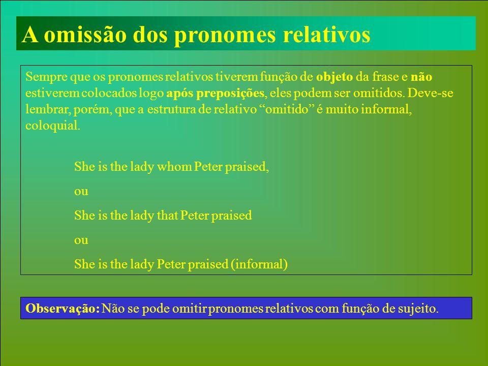 A omissão dos pronomes relativos Sempre que os pronomes relativos tiverem função de objeto da frase e não estiverem colocados logo após preposições, eles podem ser omitidos.