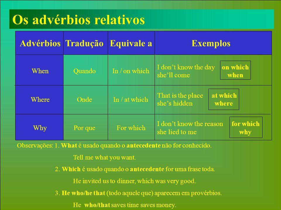 Os advérbios relativos Observações: 1.What é usado quando o antecedente não for conhecido.
