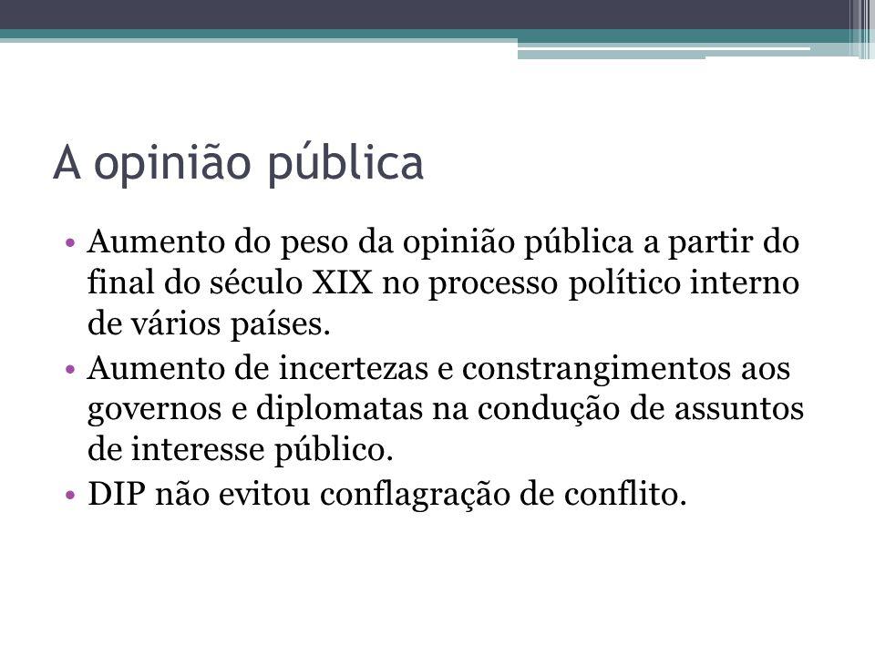 A opinião pública •Aumento do peso da opinião pública a partir do final do século XIX no processo político interno de vários países. •Aumento de incer