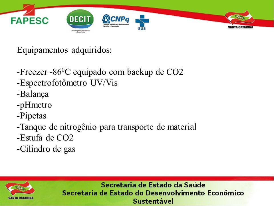 Equipamentos adquiridos: -Freezer -86 0 C equipado com backup de CO2 -Espectrofotômetro UV/Vis -Balança -pHmetro -Pipetas -Tanque de nitrogênio para t