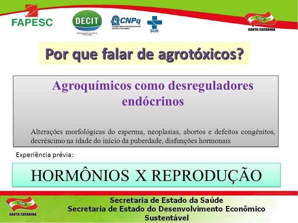 HORMÔNIOS X REPRODUÇÃO Por que falar de agrotóxicos? Agroquímicos como desreguladores endócrinos Alterações morfológicas do esperma, neoplasias, abort