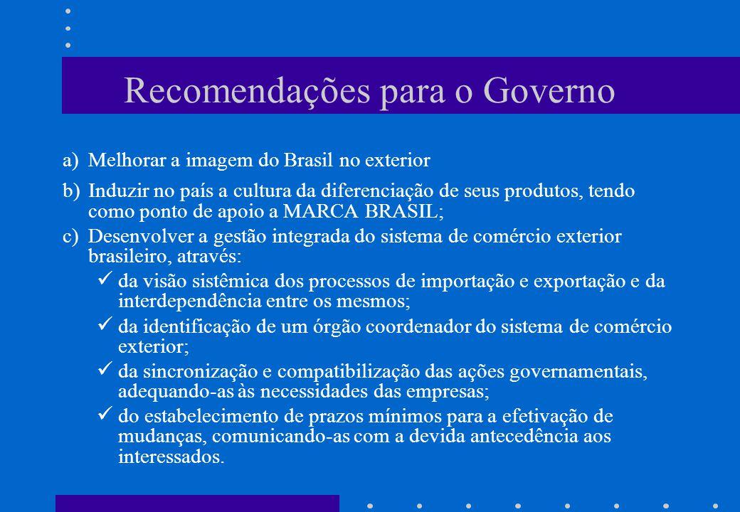 Recomendações para o Governo a)Melhorar a imagem do Brasil no exterior b)Induzir no país a cultura da diferenciação de seus produtos, tendo como ponto