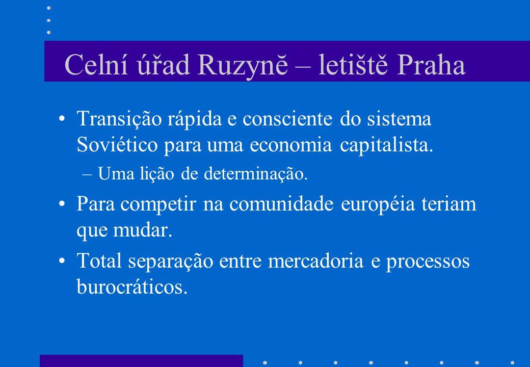 Celní úřad Ruzynĕ – letiště Praha •Transição rápida e consciente do sistema Soviético para uma economia capitalista. –Uma lição de determinação. •Para