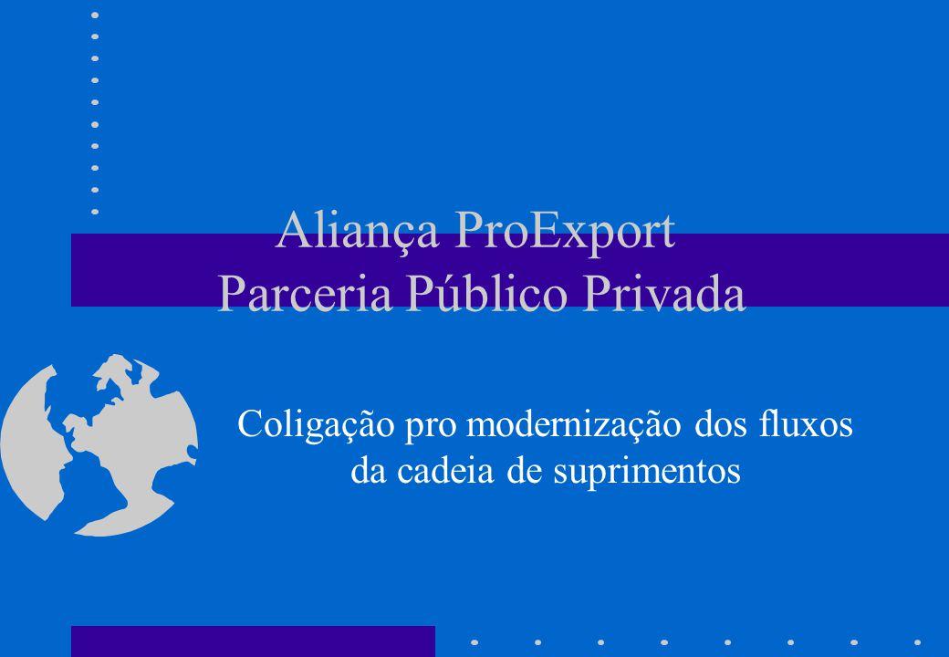 Aliança ProExport Parceria Público Privada Coligação pro modernização dos fluxos da cadeia de suprimentos