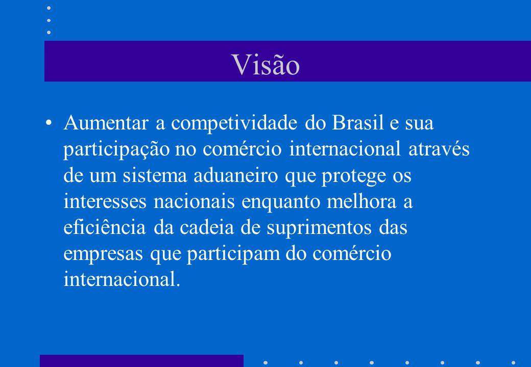 Visão •Aumentar a competividade do Brasil e sua participação no comércio internacional através de um sistema aduaneiro que protege os interesses nacio