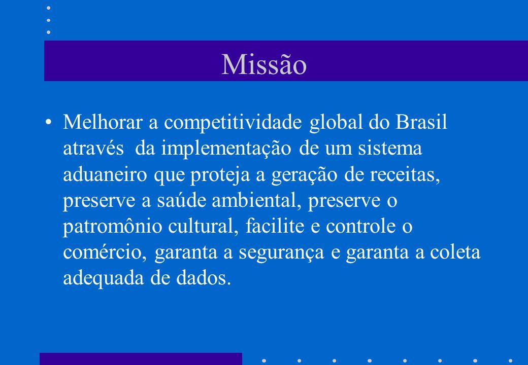 Missão •Melhorar a competitividade global do Brasil através da implementação de um sistema aduaneiro que proteja a geração de receitas, preserve a saú