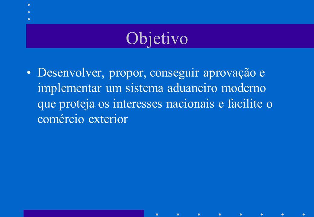 Objetivo •Desenvolver, propor, conseguir aprovação e implementar um sistema aduaneiro moderno que proteja os interesses nacionais e facilite o comérci