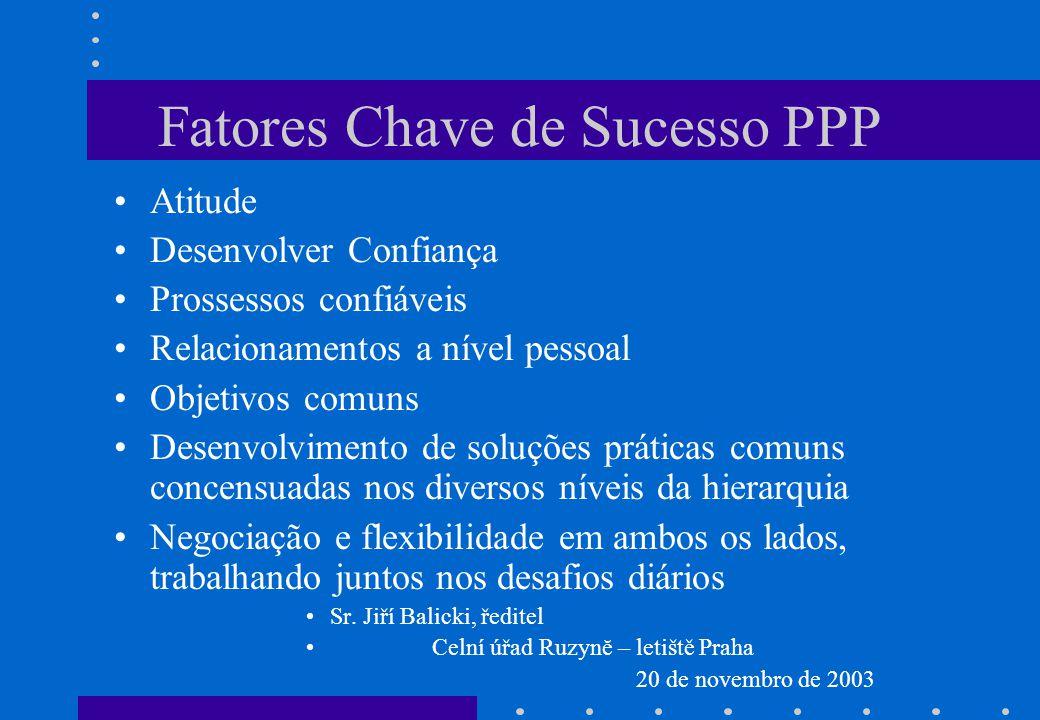 Fatores Chave de Sucesso PPP •Atitude •Desenvolver Confiança •Prossessos confiáveis •Relacionamentos a nível pessoal •Objetivos comuns •Desenvolviment