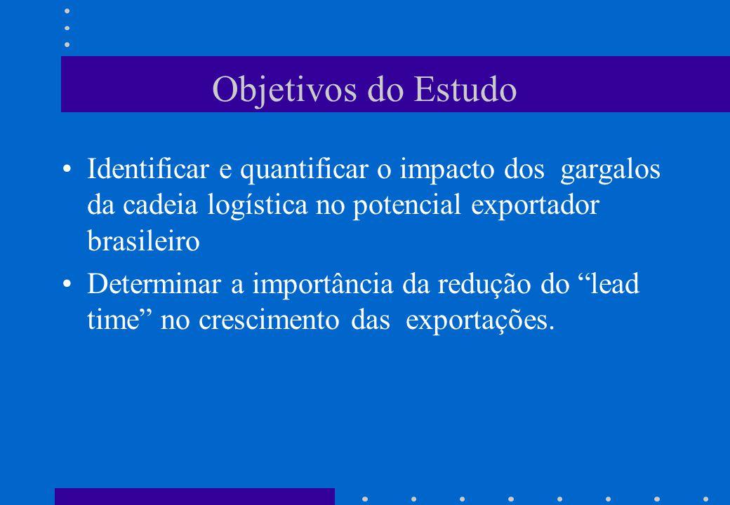 Objetivos do Estudo •Identificar e quantificar o impacto dos gargalos da cadeia logística no potencial exportador brasileiro •Determinar a importância