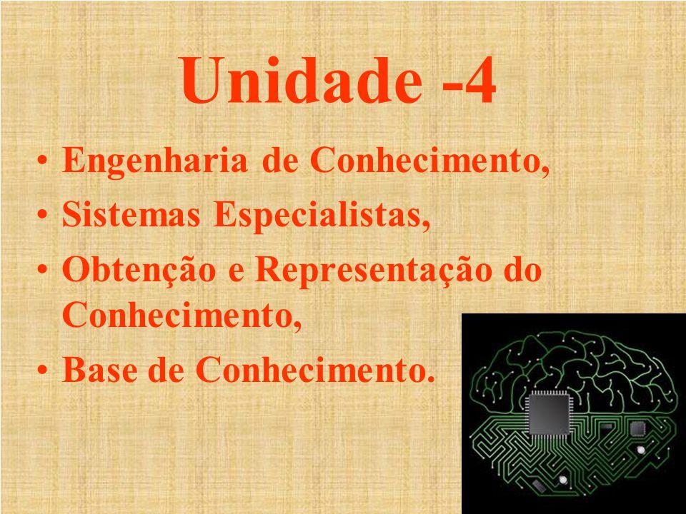 Unidade -4 •Engenharia de Conhecimento, •Sistemas Especialistas, •Obtenção e Representação do Conhecimento, •Base de Conhecimento.