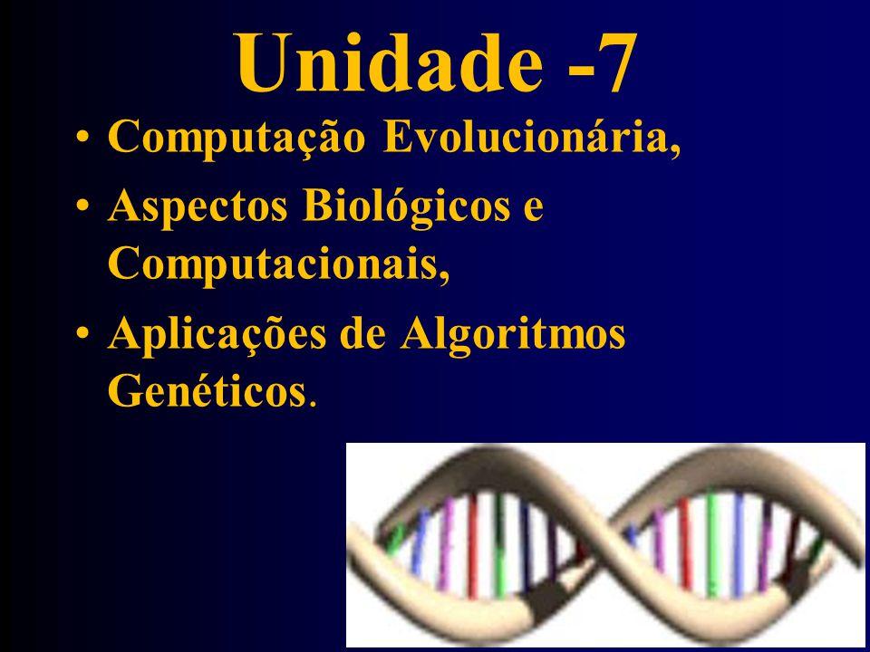 Unidade -7 •Computação Evolucionária, •Aspectos Biológicos e Computacionais, •Aplicações de Algoritmos Genéticos.