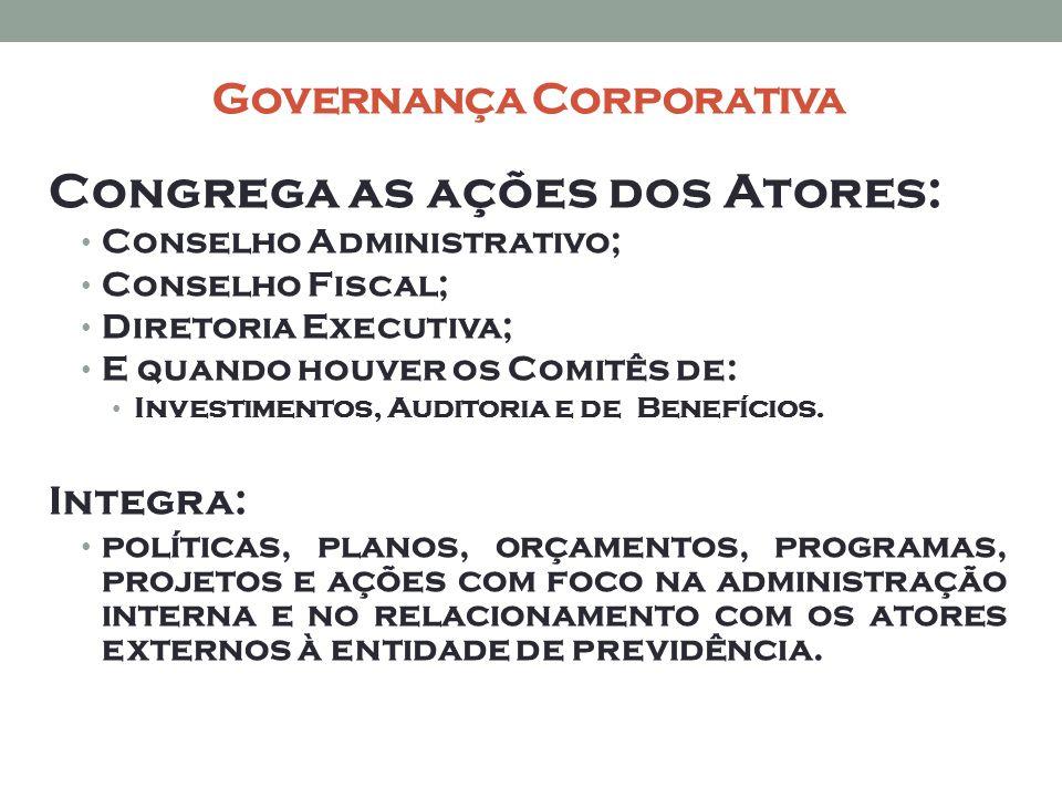 Governança Corporativa Congrega as ações dos Atores: • Conselho Administrativo; • Conselho Fiscal; • Diretoria Executiva; • E quando houver os Comitês de: • Investimentos, Auditoria e de Benefícios.