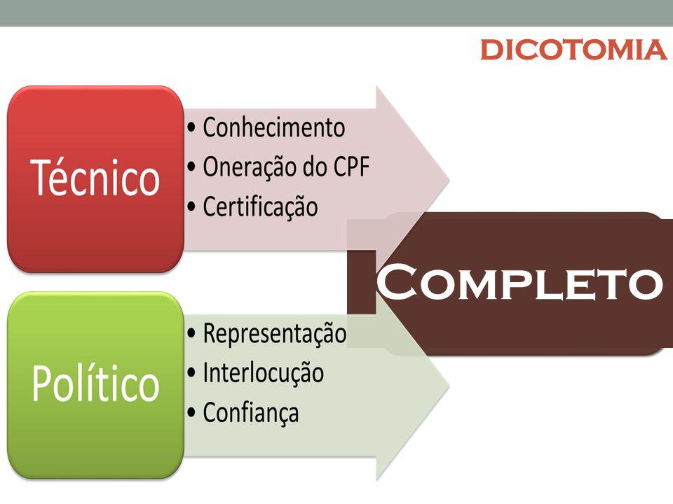 Completo DICOTOMIA