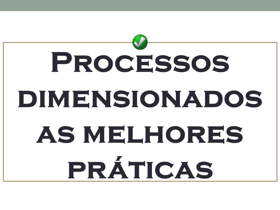 Processos dimensionados as melhores práticas