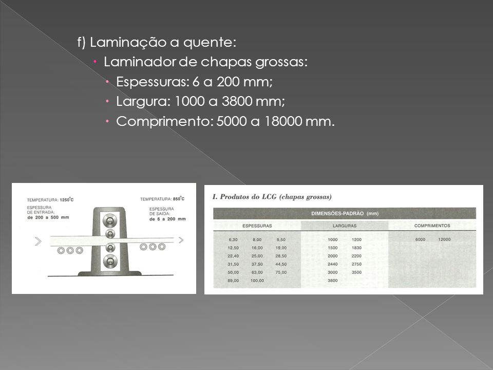 f) Laminação a quente:  Laminador de chapas grossas:  Espessuras: 6 a 200 mm;  Largura: 1000 a 3800 mm;  Comprimento: 5000 a 18000 mm.