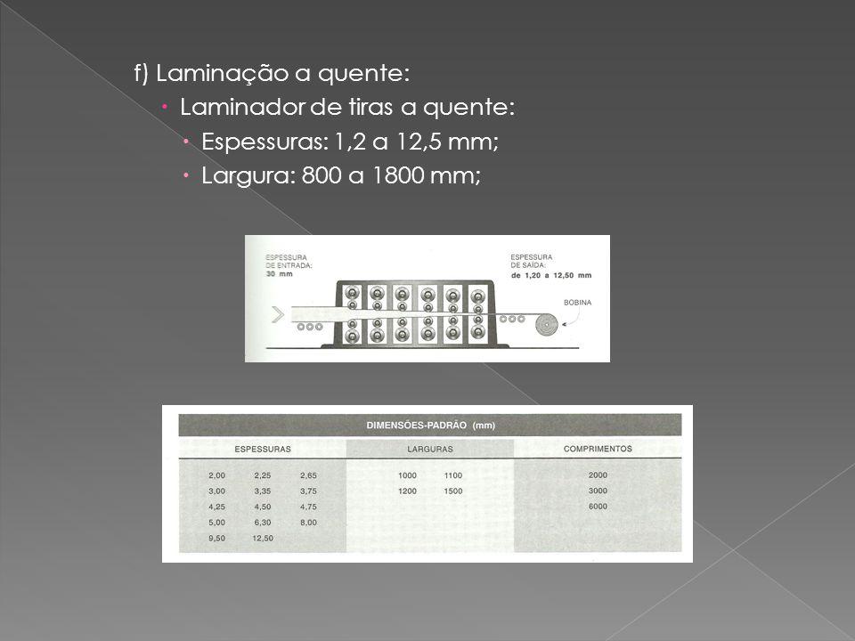 f) Laminação a quente:  Laminador de tiras a quente:  Espessuras: 1,2 a 12,5 mm;  Largura: 800 a 1800 mm;