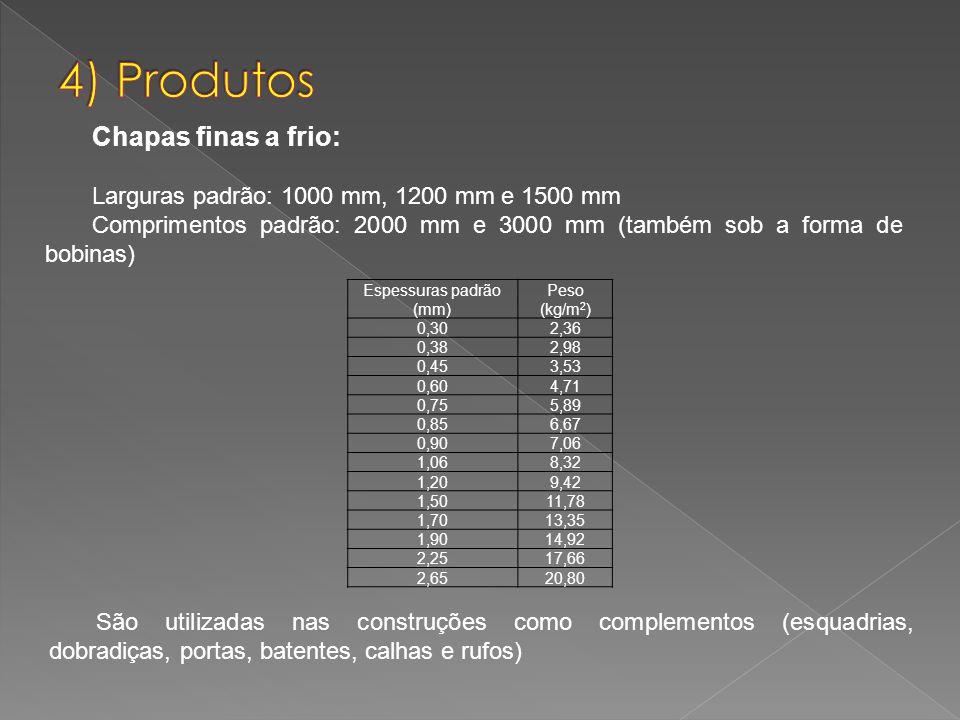 Espessuras padrão (mm) Peso (kg/m 2 ) 0,302,36 0,382,98 0,453,53 0,604,71 0,755,89 0,856,67 0,907,06 1,068,32 1,209,42 1,5011,78 1,7013,35 1,9014,92 2,2517,66 2,6520,80 Chapas finas a frio: Larguras padrão: 1000 mm, 1200 mm e 1500 mm Comprimentos padrão: 2000 mm e 3000 mm (também sob a forma de bobinas) São utilizadas nas construções como complementos (esquadrias, dobradiças, portas, batentes, calhas e rufos)