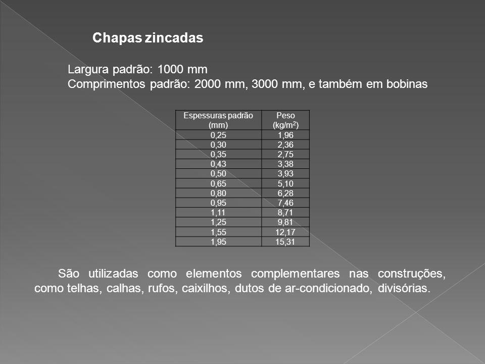 Espessuras padrão (mm) Peso (kg/m 2 ) 0,251,96 0,302,36 0,352,75 0,433,38 0,503,93 0,655,10 0,806,28 0,957,46 1,118,71 1,259,81 1,5512,17 1,9515,31 Chapas zincadas Largura padrão: 1000 mm Comprimentos padrão: 2000 mm, 3000 mm, e também em bobinas São utilizadas como elementos complementares nas construções, como telhas, calhas, rufos, caixilhos, dutos de ar-condicionado, divisórias.