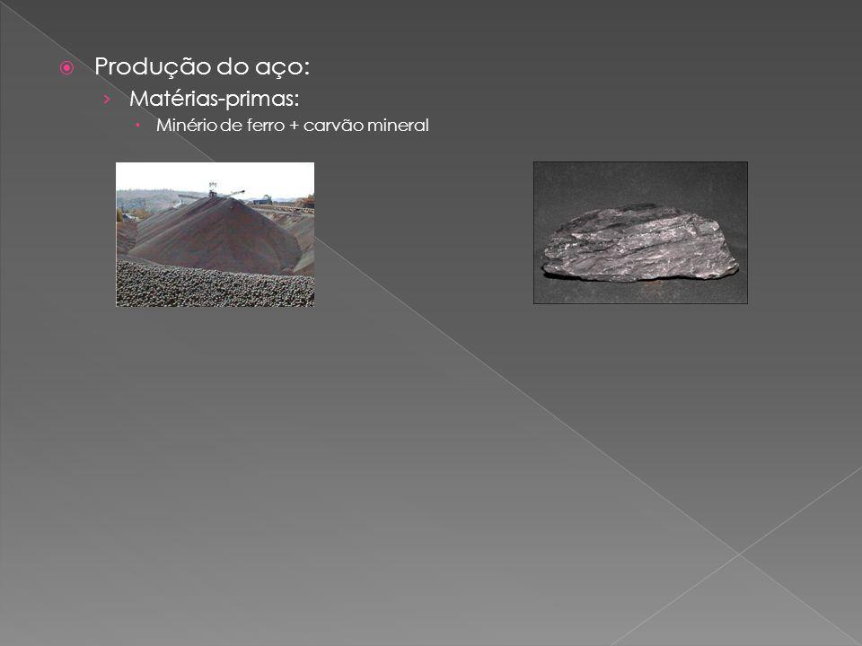  Produção do aço: › Matérias-primas:  Minério de ferro + carvão mineral