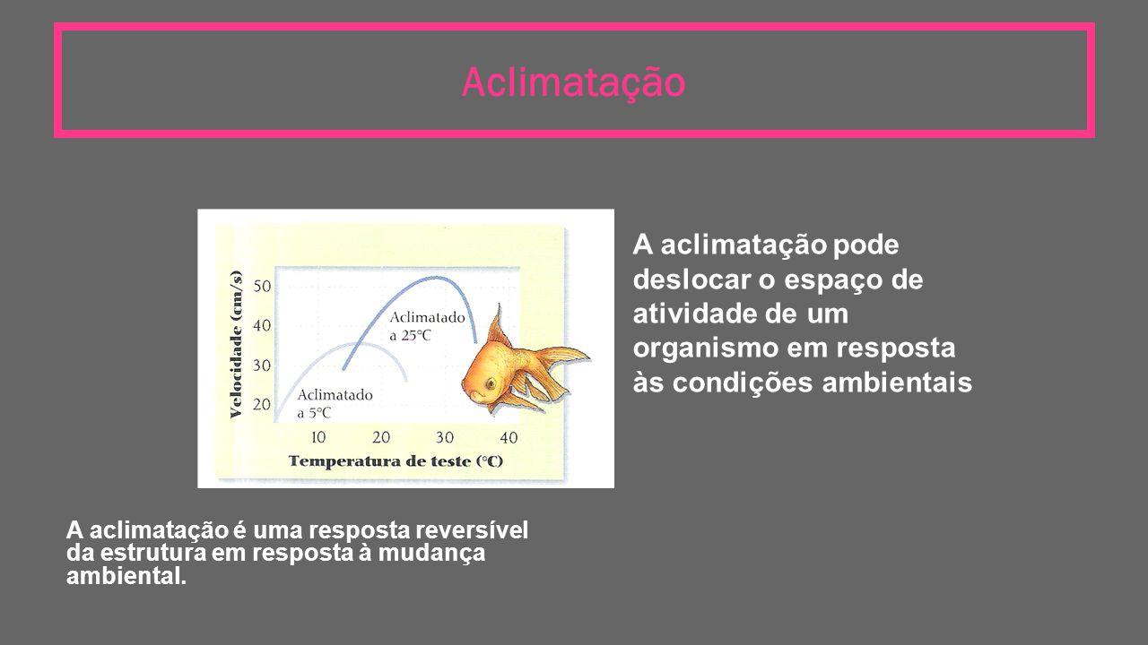 Aclimatação A aclimatação é uma resposta reversível da estrutura em resposta à mudança ambiental. A aclimatação pode deslocar o espaço de atividade de