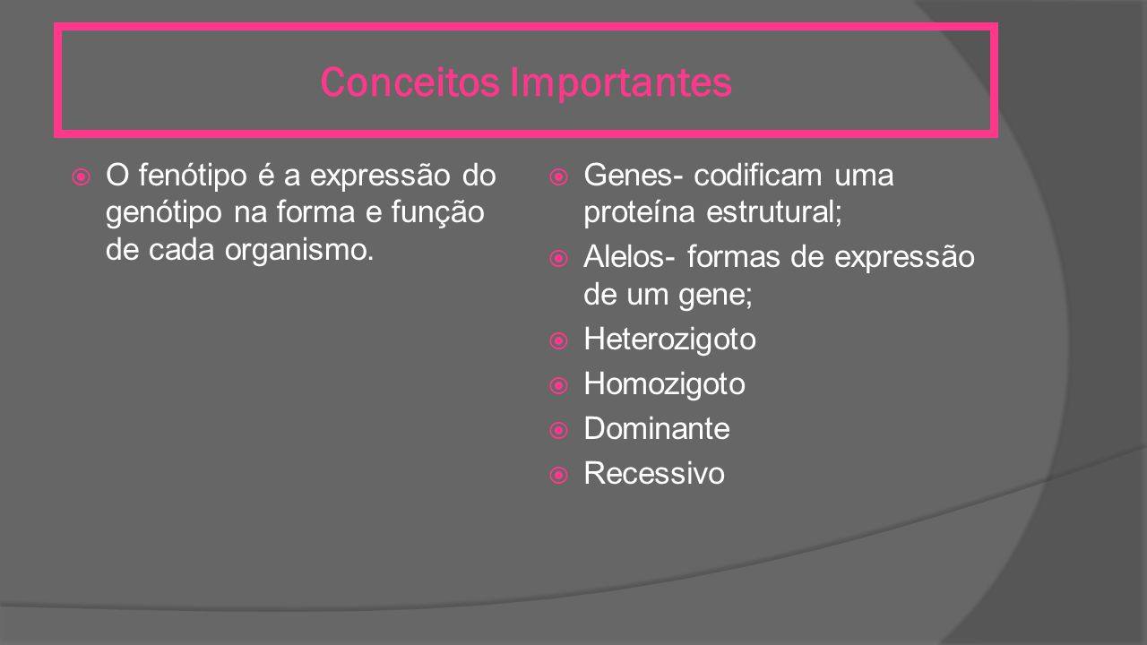 Conceitos Importantes  Genes- codificam uma proteína estrutural;  Alelos- formas de expressão de um gene;  Heterozigoto  Homozigoto  Dominante  Recessivo  O fenótipo é a expressão do genótipo na forma e função de cada organismo.