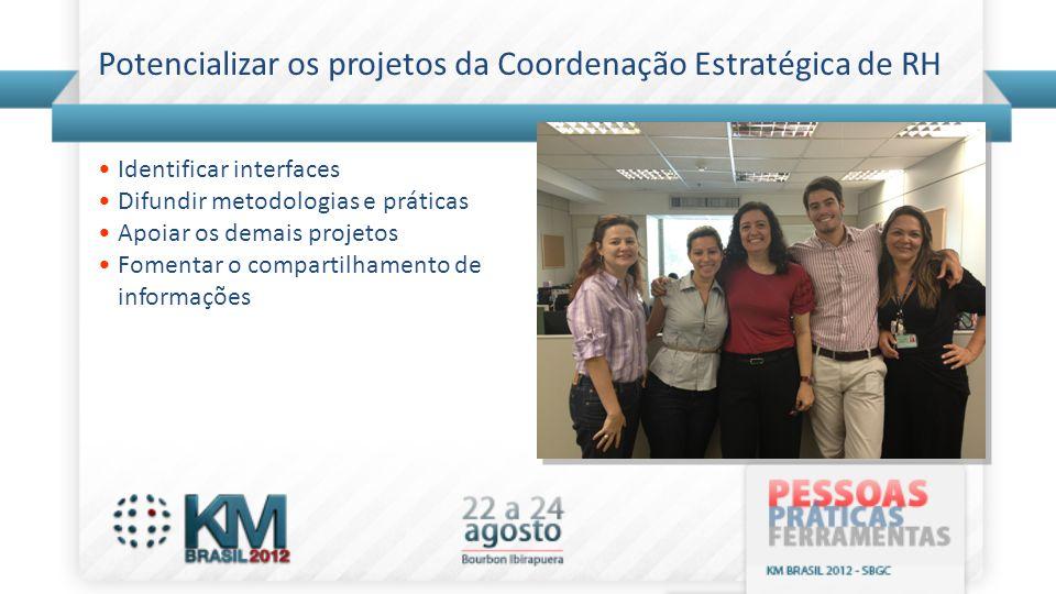 Potencializar os projetos da Coordenação Estratégica de RH •Identificar interfaces •Difundir metodologias e práticas •Apoiar os demais projetos •Fomen