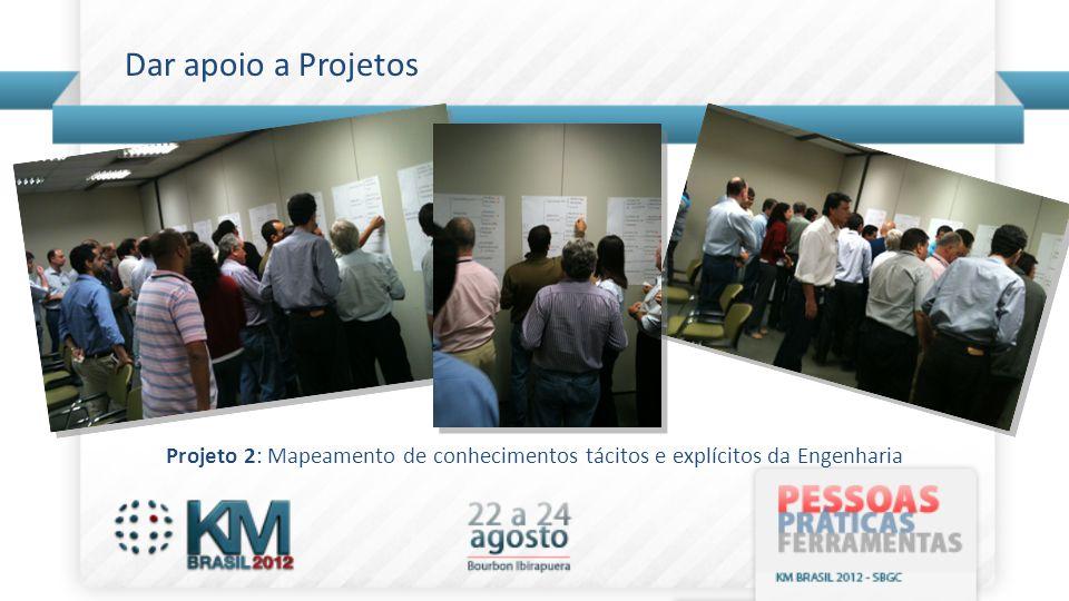 Dar apoio a Projetos Projeto 2: Mapeamento de conhecimentos tácitos e explícitos da Engenharia