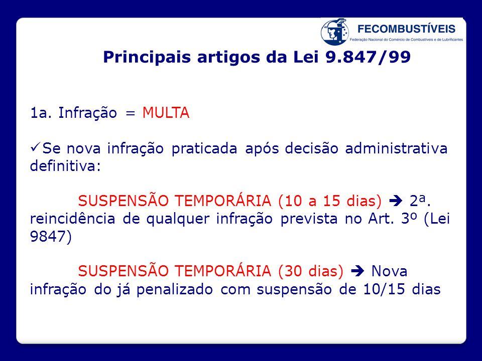 Principais artigos da Lei 9.847/99 1a. Infração = MULTA  Se nova infração praticada após decisão administrativa definitiva: SUSPENSÃO TEMPORÁRIA (10