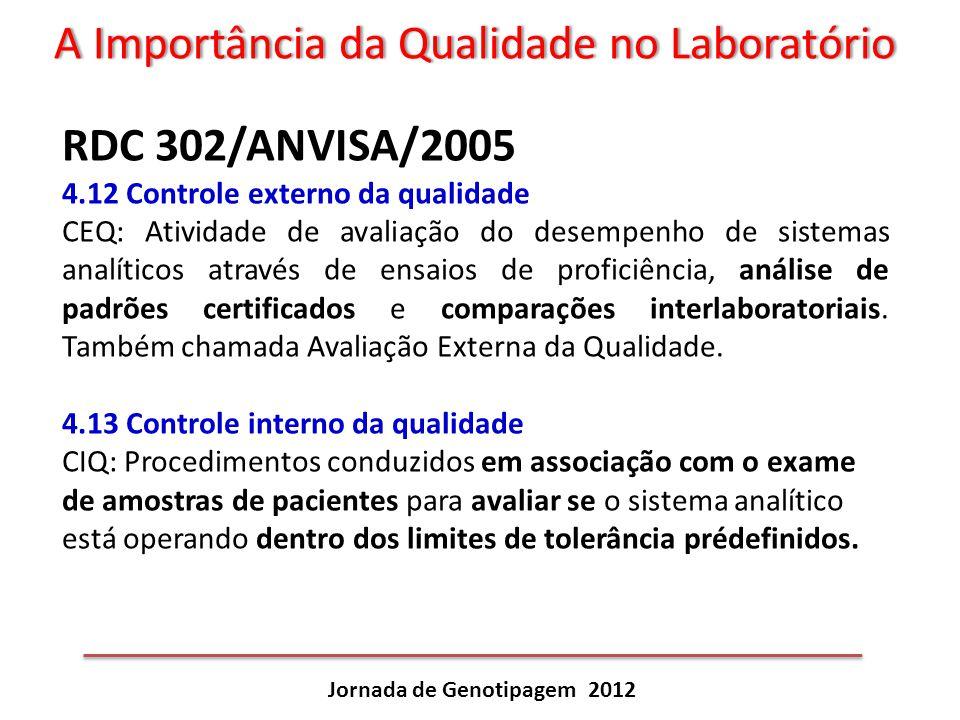 A Importância da Qualidade no LaboratórioA Importância da Qualidade no Laboratório Jornada de Genotipagem 2012 RDC 302/ANVISA/2005 4.12 Controle exter