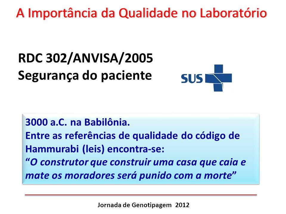 A Importância da Qualidade no LaboratórioA Importância da Qualidade no Laboratório Jornada de Genotipagem 2012 RDC 302/ANVISA/2005 Segurança do pacien