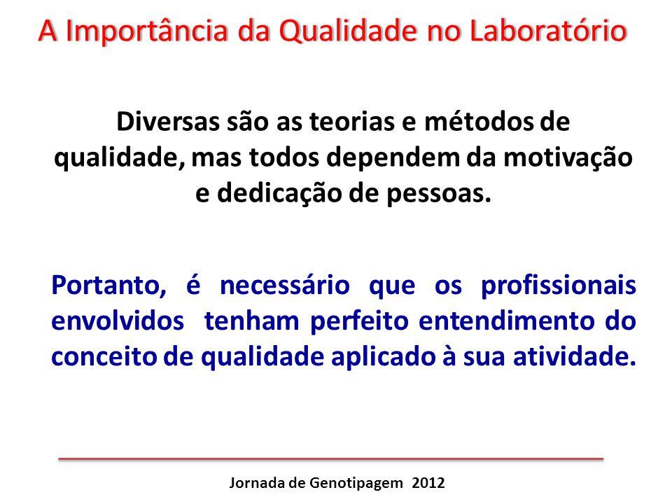 A Importância da Qualidade no LaboratórioA Importância da Qualidade no Laboratório Jornada de Genotipagem 2012 Diversas são as teorias e métodos de qu