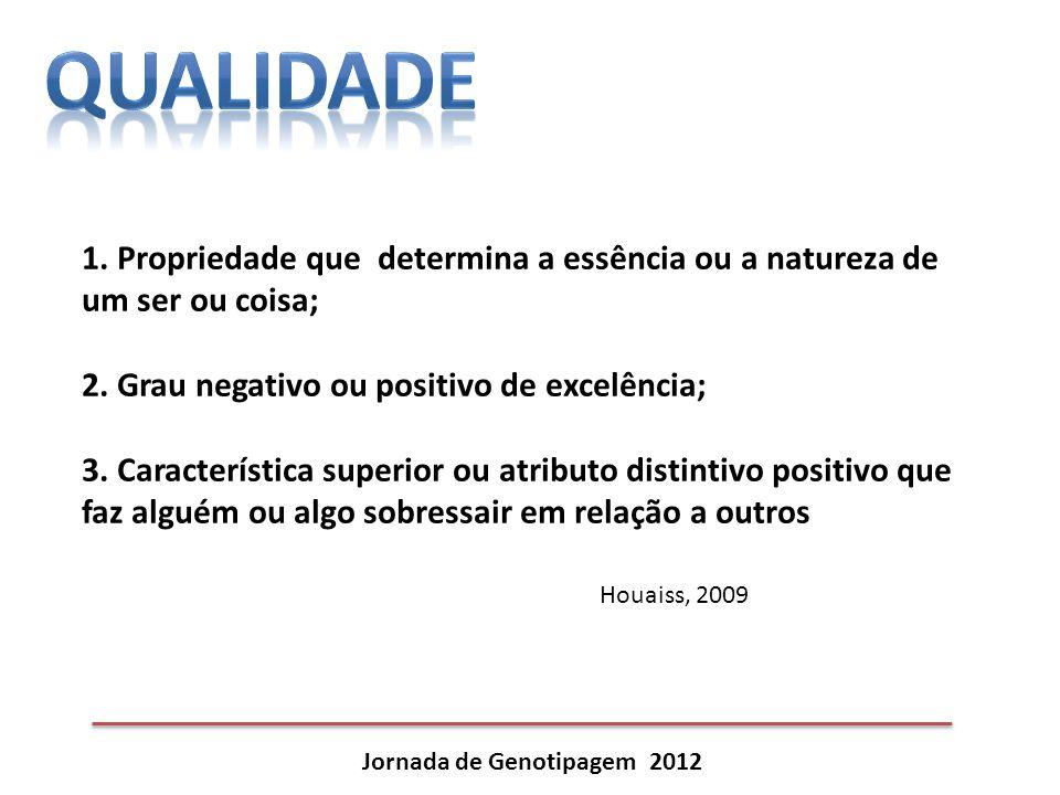 1. Propriedade que determina a essência ou a natureza de um ser ou coisa; 2. Grau negativo ou positivo de excelência; 3. Característica superior ou at