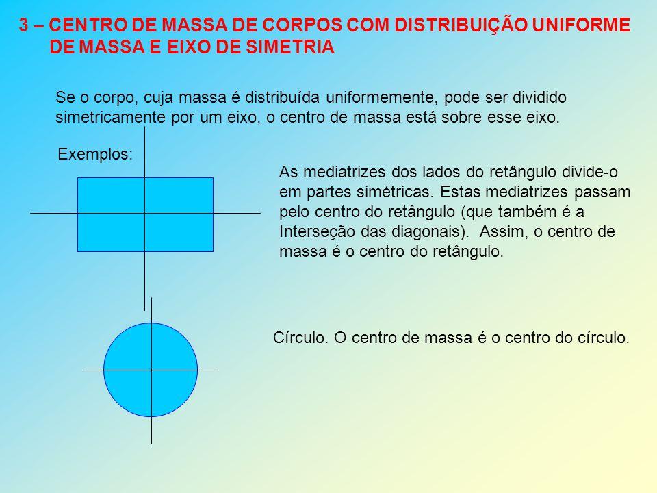 3 – CENTRO DE MASSA DE CORPOS COM DISTRIBUIÇÃO UNIFORME DE MASSA E EIXO DE SIMETRIA Se o corpo, cuja massa é distribuída uniformemente, pode ser divid