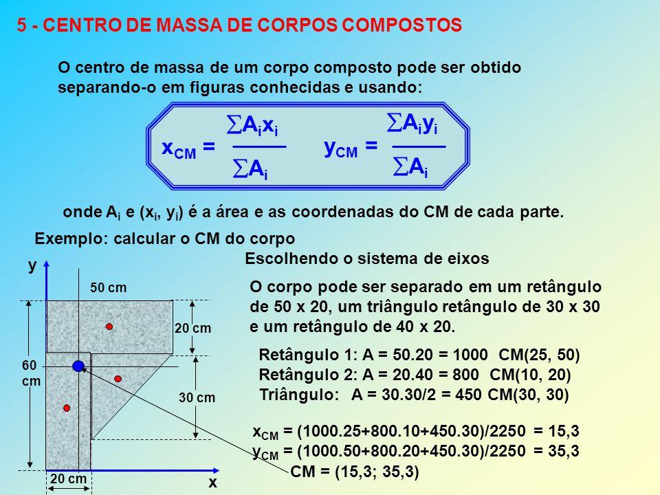 5 - CENTRO DE MASSA DE CORPOS COMPOSTOS O centro de massa de um corpo composto pode ser obtido separando-o em figuras conhecidas e usando: x CM = Aix