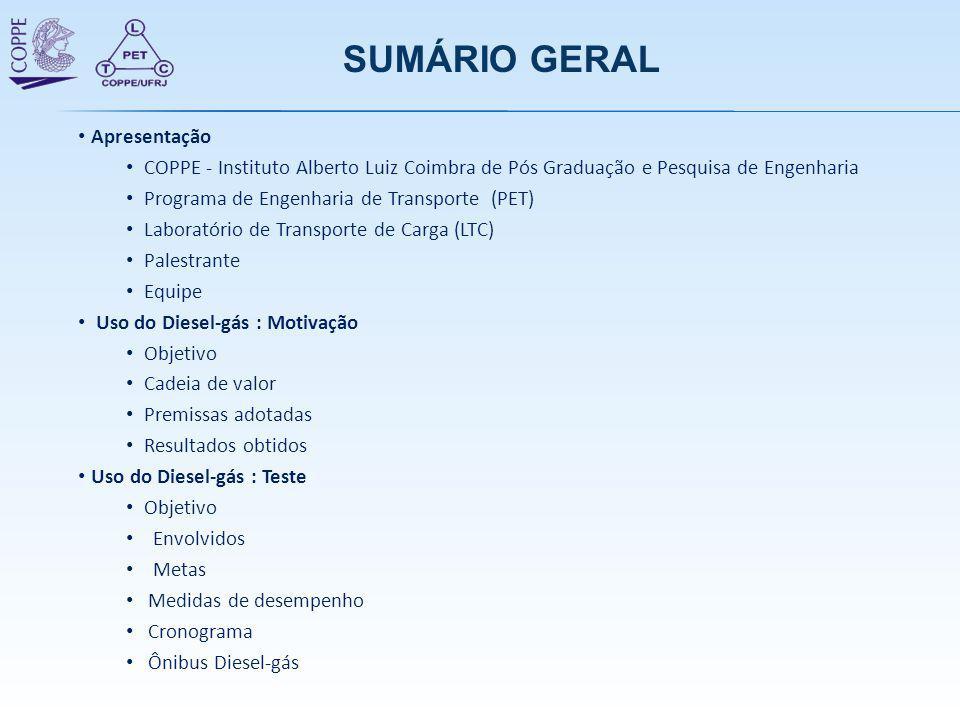SUMÁRIO GERAL • Apresentação • COPPE - Instituto Alberto Luiz Coimbra de Pós Graduação e Pesquisa de Engenharia • Programa de Engenharia de Transporte