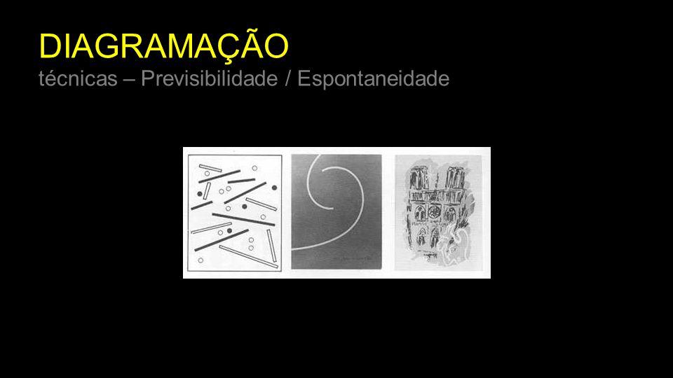 DIAGRAMAÇÃO técnicas – Previsibilidade / Espontaneidade