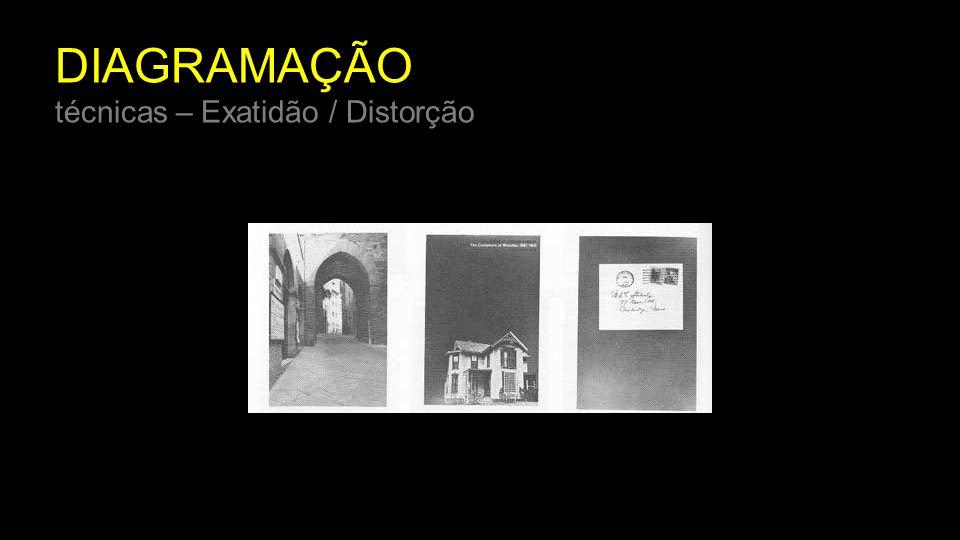 DIAGRAMAÇÃO técnicas – Exatidão / Distorção