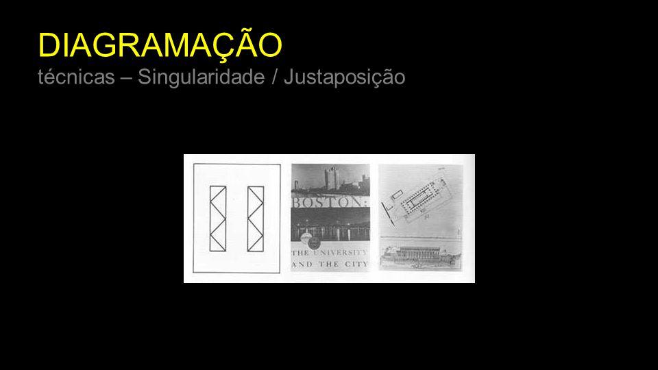 DIAGRAMAÇÃO técnicas – Singularidade / Justaposição