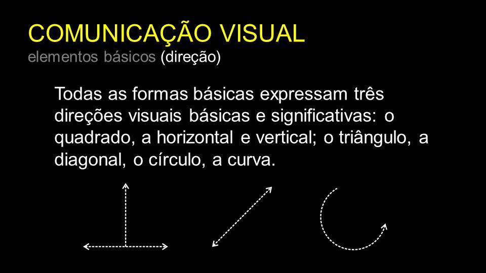 COMUNICAÇÃO VISUAL elementos básicos (direção) Todas as formas básicas expressam três direções visuais básicas e significativas: o quadrado, a horizon