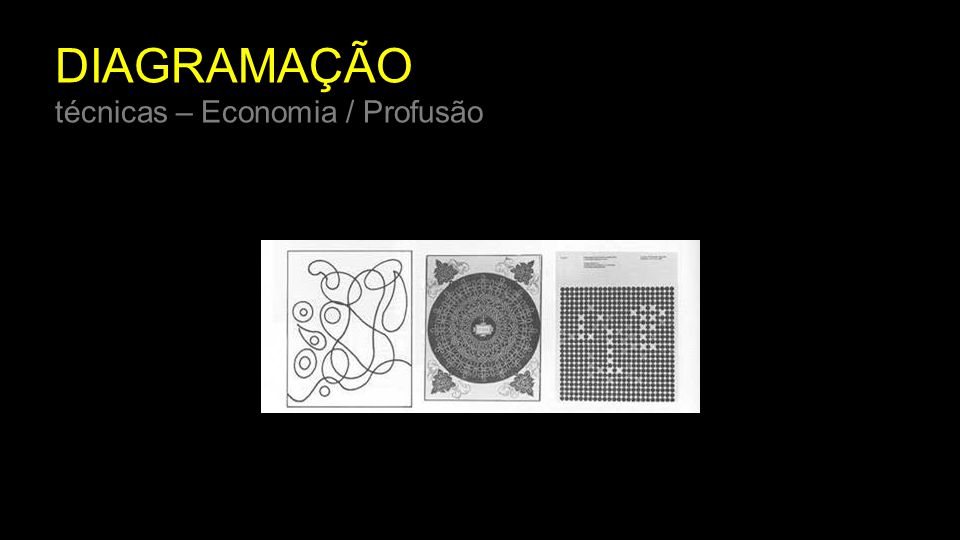 DIAGRAMAÇÃO técnicas – Economia / Profusão