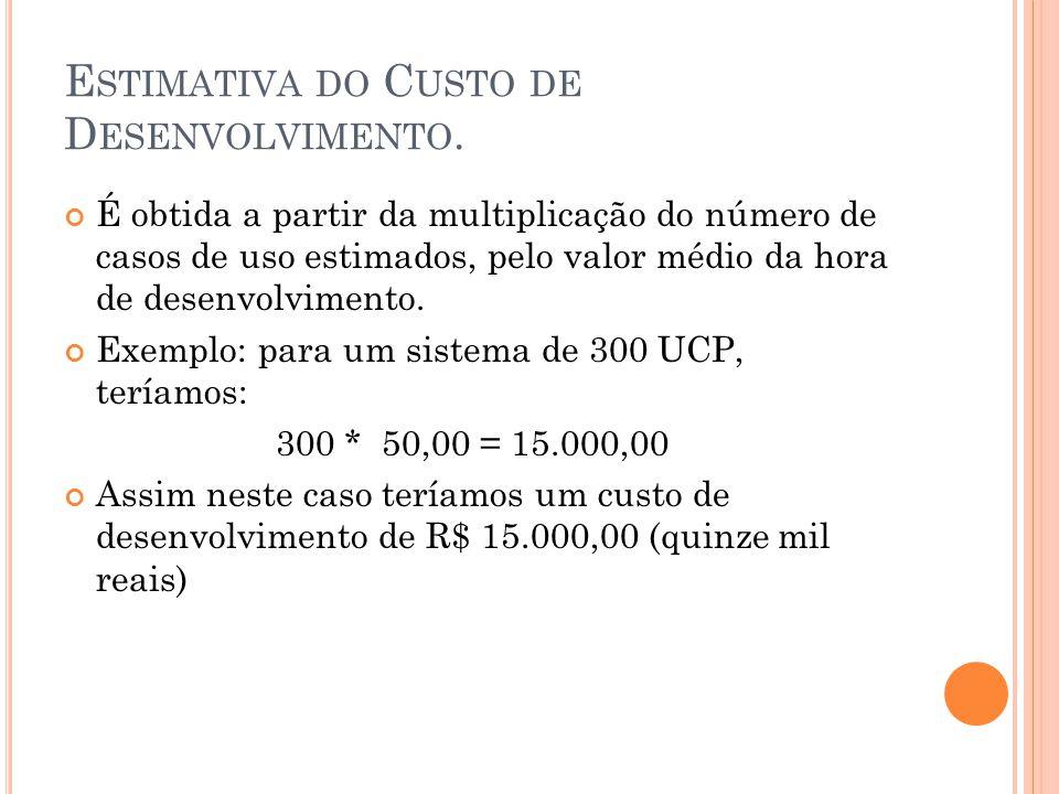 E STIMATIVA DO C USTO DE D ESENVOLVIMENTO.