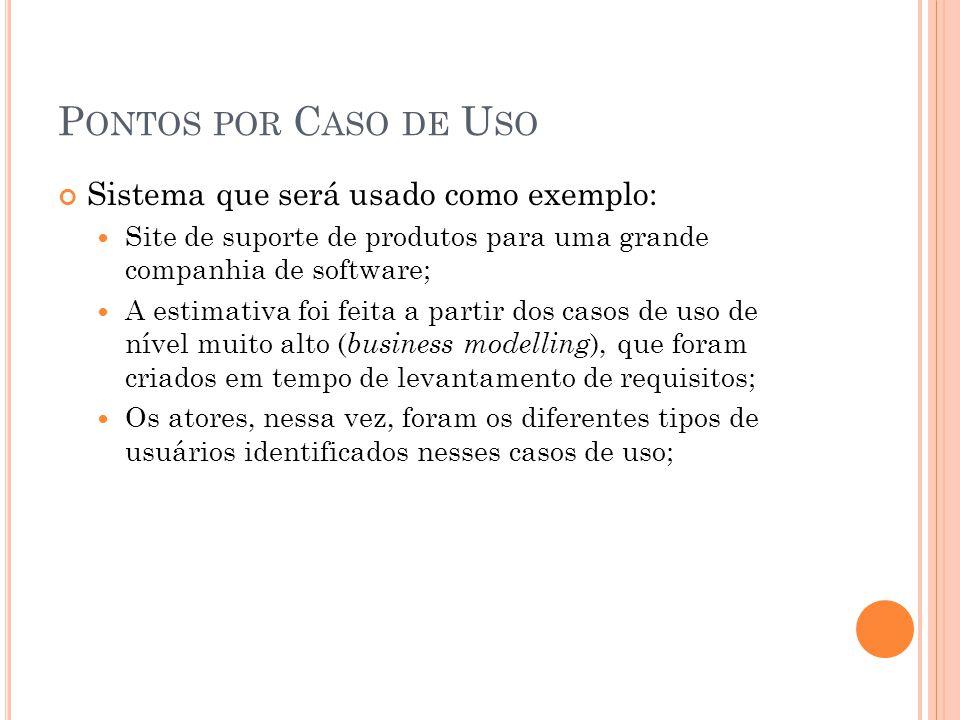 P ONTOS POR C ASO DE U SO Sistema que será usado como exemplo:  Site de suporte de produtos para uma grande companhia de software;  A estimativa foi