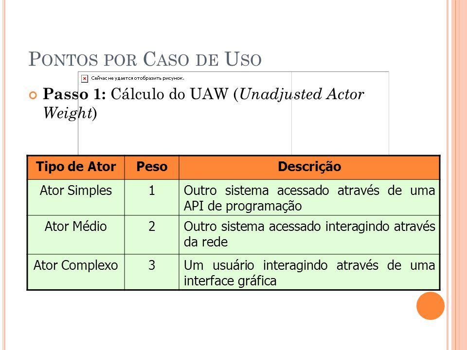 P ONTOS POR C ASO DE U SO Passo 1: Cálculo do UAW ( Unadjusted Actor Weight ) Tipo de AtorPesoDescrição Ator Simples1Outro sistema acessado através de