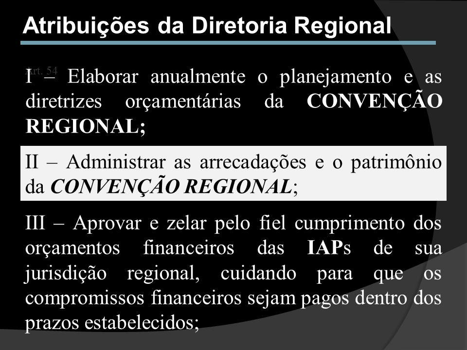 Atribuições da Diretoria Regional Art. 54 II – Administrar as arrecadações e o patrimônio da CONVENÇÃO REGIONAL; I – Elaborar anualmente o planejament