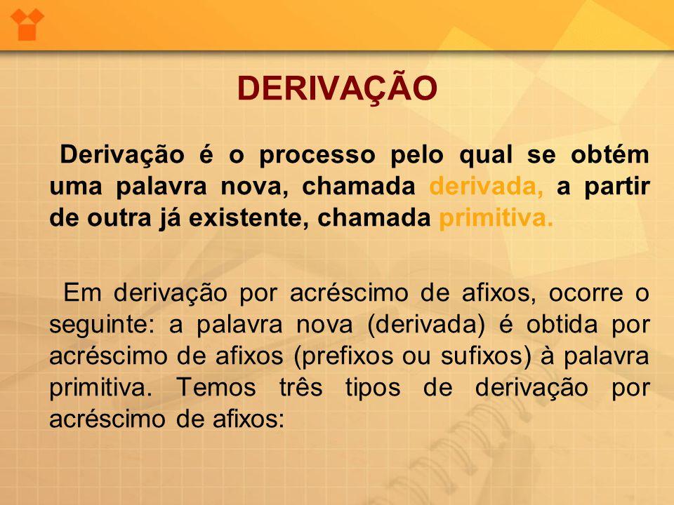 DERIVAÇÃO Derivação é o processo pelo qual se obtém uma palavra nova, chamada derivada, a partir de outra já existente, chamada primitiva. Em derivaçã
