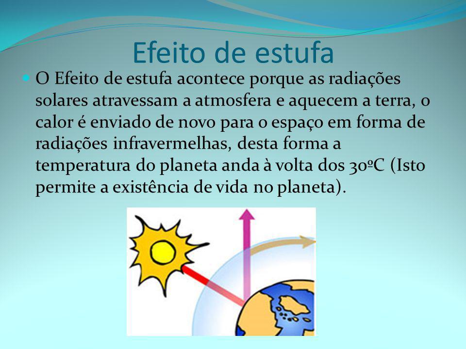 Efeito de estufa  O Efeito de estufa acontece porque as radiações solares atravessam a atmosfera e aquecem a terra, o calor é enviado de novo para o espaço em forma de radiações infravermelhas, desta forma a temperatura do planeta anda à volta dos 30ºC (Isto permite a existência de vida no planeta).