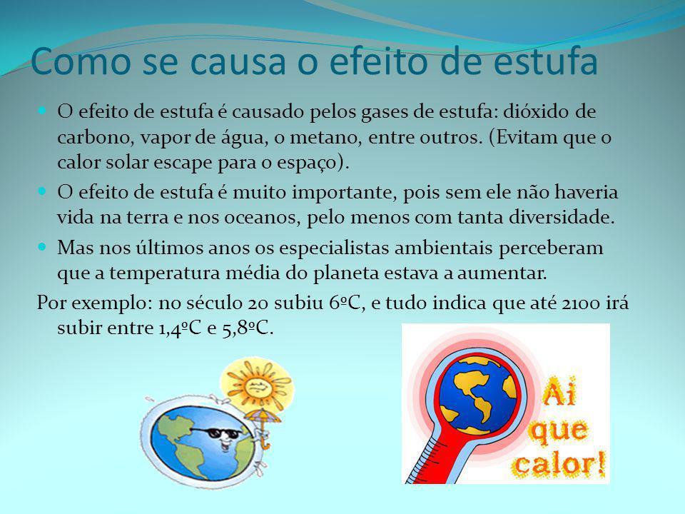 Como se causa o efeito de estufa  O efeito de estufa é causado pelos gases de estufa: dióxido de carbono, vapor de água, o metano, entre outros. (Evi