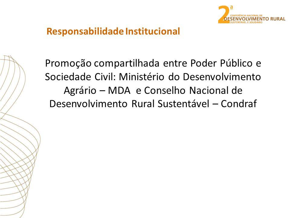 Promoção compartilhada entre Poder Público e Sociedade Civil: Ministério do Desenvolvimento Agrário – MDA e Conselho Nacional de Desenvolvimento Rural Sustentável – Condraf Responsabilidade Institucional