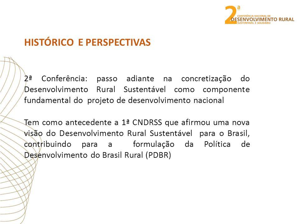 HISTÓRICO E PERSPECTIVAS 2ª Conferência: passo adiante na concretização do Desenvolvimento Rural Sustentável como componente fundamental do projeto de desenvolvimento nacional Tem como antecedente a 1ª CNDRSS que afirmou uma nova visão do Desenvolvimento Rural Sustentável para o Brasil, contribuindo para a formulação da Política de Desenvolvimento do Brasil Rural (PDBR)