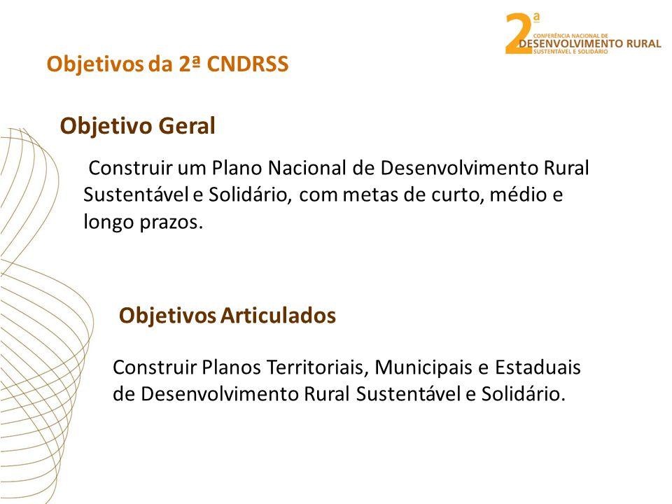 Construir um Plano Nacional de Desenvolvimento Rural Sustentável e Solidário, com metas de curto, médio e longo prazos. Objetivos da 2ª CNDRSS Objetiv